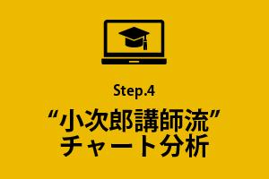 小次郎講師流チャート分析