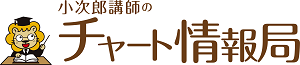 小次郎講師のチャート情報局