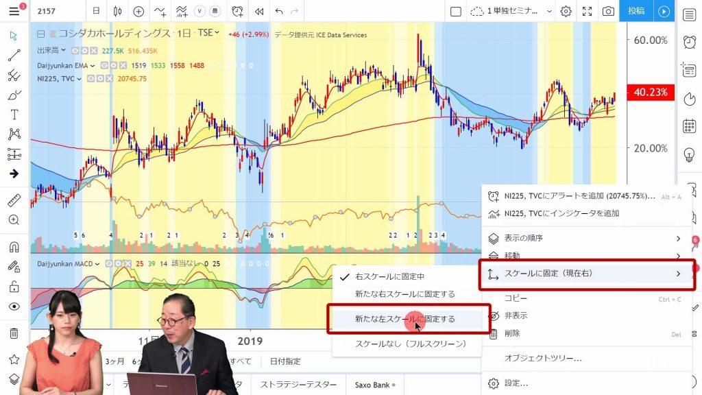 Trading Viewチャートの設定2